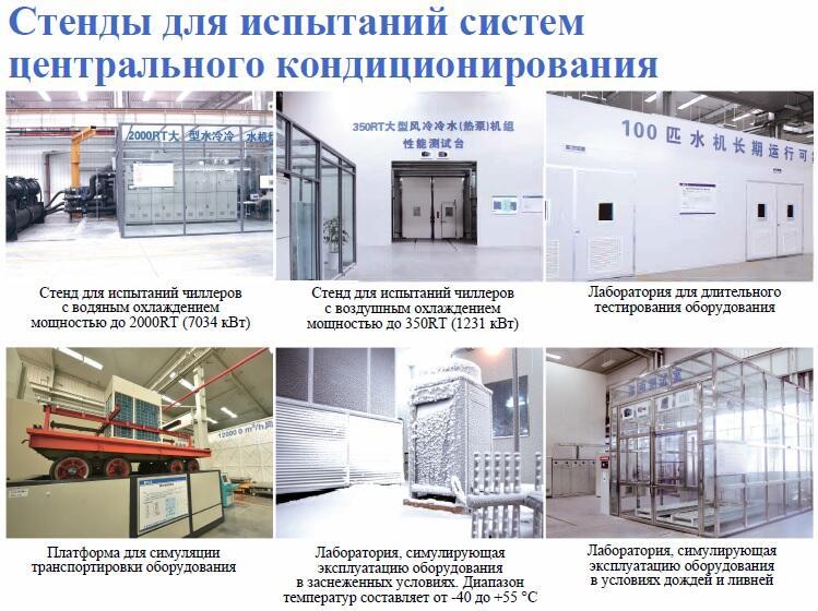 tica laboratories